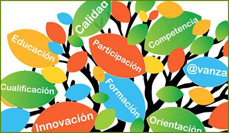 IV Congreso de la Red Europea de Educación de Personas Adultas de Capacidades Básicas